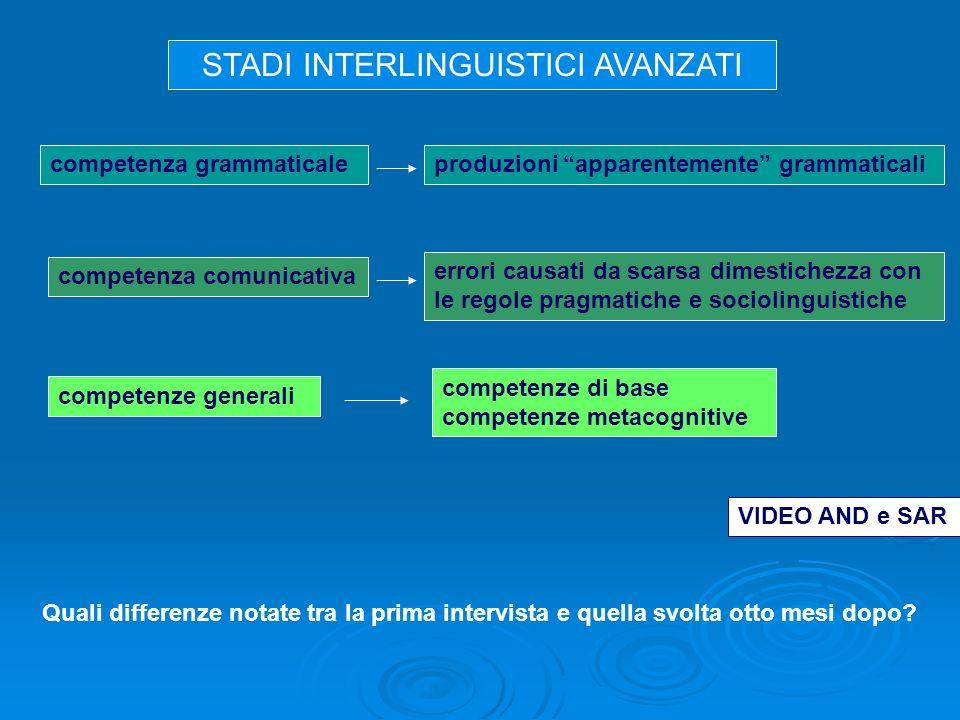 STADI INTERLINGUISTICI AVANZATI produzioni apparentemente grammaticali errori causati da scarsa dimestichezza con le regole pragmatiche e sociolinguis