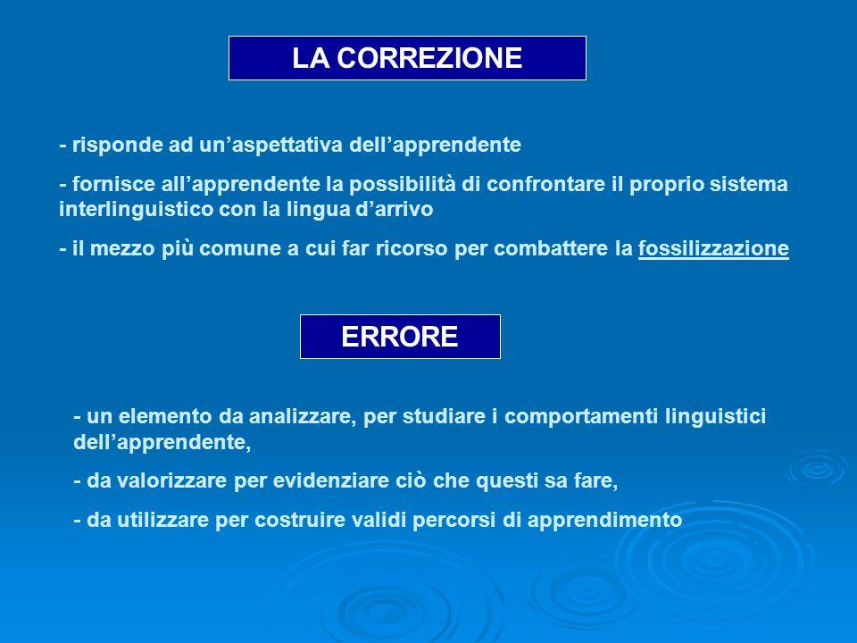 LA CORREZIONE - risponde ad unaspettativa dellapprendente - fornisce allapprendente la possibilità di confrontare il proprio sistema interlinguistico