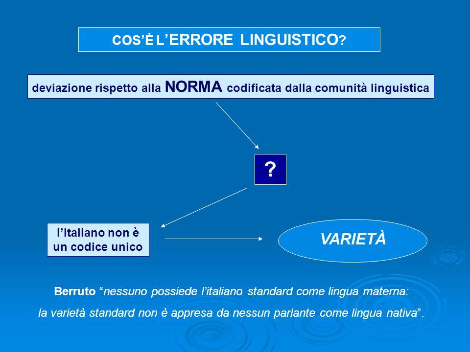 COSÈ L ERRORE LINGUISTICO ? deviazione rispetto alla NORMA codificata dalla comunità linguistica ? litaliano non è un codice unico VARIETÀ Berruto nes
