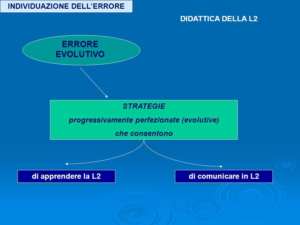 DIDATTICA DELLA L2 ERRORE EVOLUTIVO STRATEGIE progressivamente perfezionate (evolutive) che consentono di apprendere la L2di comunicare in L2 INDIVIDUAZIONE DELLERRORE