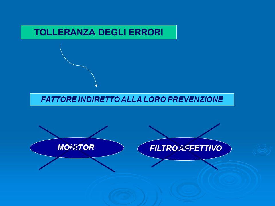 TOLLERANZA DEGLI ERRORI FATTORE INDIRETTO ALLA LORO PREVENZIONE FILTRO AFFETTIVO MONITOR
