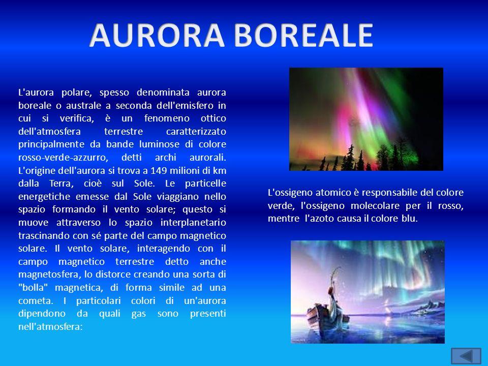 L'aurora polare, spesso denominata aurora boreale o australe a seconda dell'emisfero in cui si verifica, è un fenomeno ottico dell'atmosfera terrestre