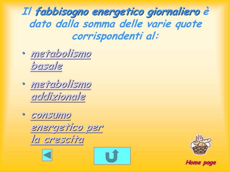 fabbisogno energetico giornaliero Il fabbisogno energetico giornaliero è dato dalla somma delle varie quote corrispondenti al: metabolismo basalemetab