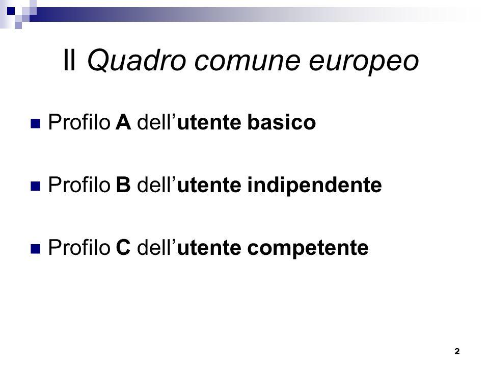 13 Domande per la definizione dellapprendente (QCER) Inquadramento linguistico Di quali competenze necessita per agire con la lingua.