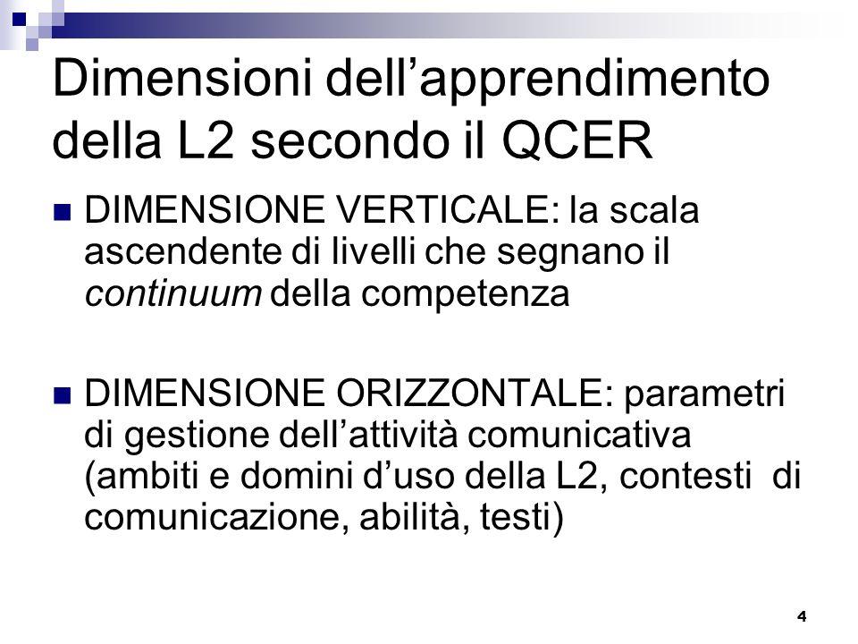 4 Dimensioni dellapprendimento della L2 secondo il QCER DIMENSIONE VERTICALE: la scala ascendente di livelli che segnano il continuum della competenza