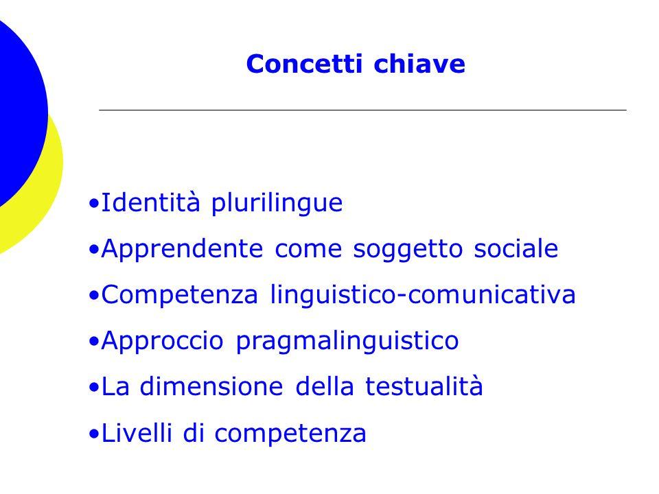 Concetti chiave Identità plurilingue Apprendente come soggetto sociale Competenza linguistico-comunicativa Approccio pragmalinguistico La dimensione d