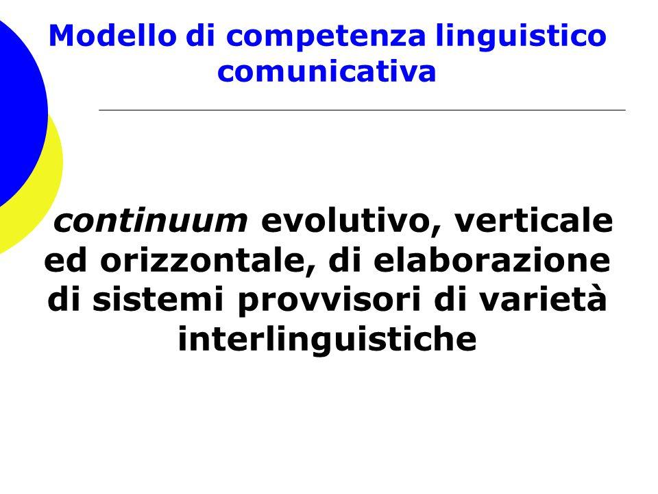 Modello di competenza linguistico comunicativa continuum evolutivo, verticale ed orizzontale, di elaborazione di sistemi provvisori di varietà interli