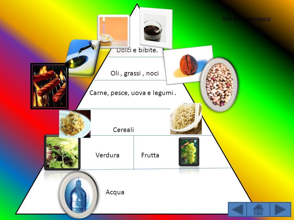Dolci e bibite. Oli, grassi, noci Carne, pesce, uova e legumi. Verdura Frutta Acqua Cereali Ale M Francesco