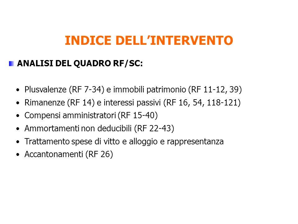 ANALISI DEL QUADRO RF/SC: INDICE DELLINTERVENTO Plusvalenze (RF 7-34) e immobili patrimonio (RF 11-12, 39) Rimanenze (RF 14) e interessi passivi (RF 1