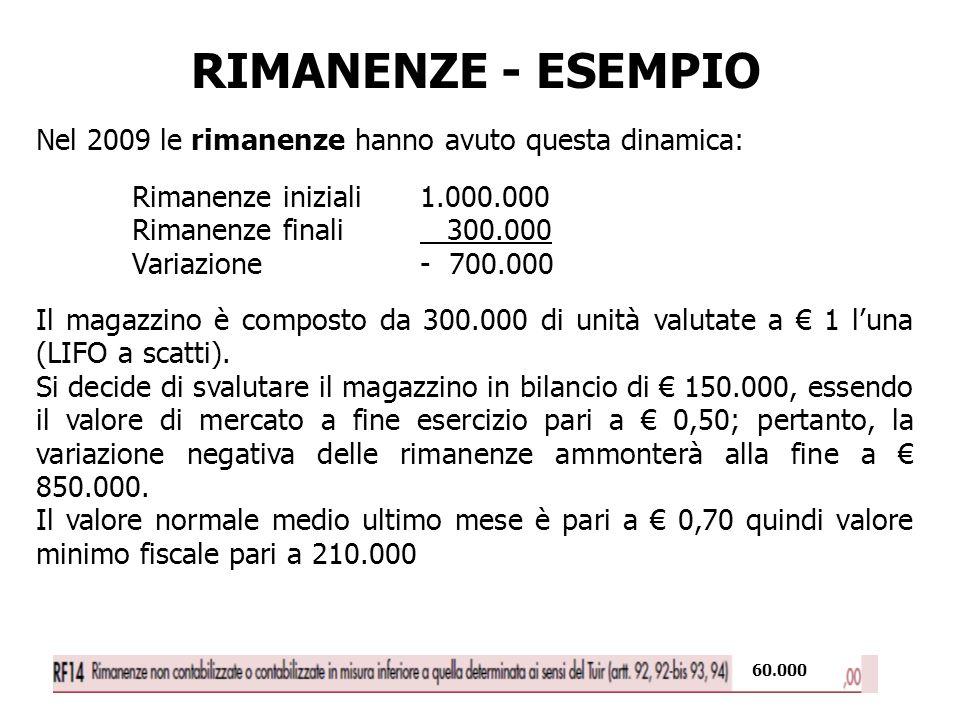 RIMANENZE - ESEMPIO Nel 2009 le rimanenze hanno avuto questa dinamica: Rimanenze iniziali 1.000.000 Rimanenze finali 300.000 Variazione- 700.000 Il ma
