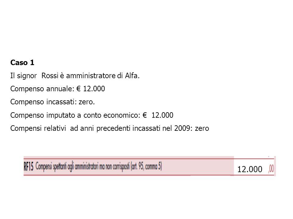 Caso 1 Il signor Rossi è amministratore di Alfa. Compenso annuale: 12.000 Compenso incassati: zero. Compenso imputato a conto economico: 12.000 Compen