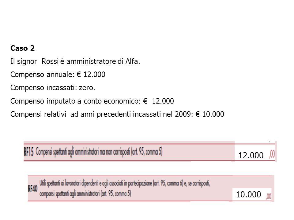 Caso 2 Il signor Rossi è amministratore di Alfa. Compenso annuale: 12.000 Compenso incassati: zero. Compenso imputato a conto economico: 12.000 Compen