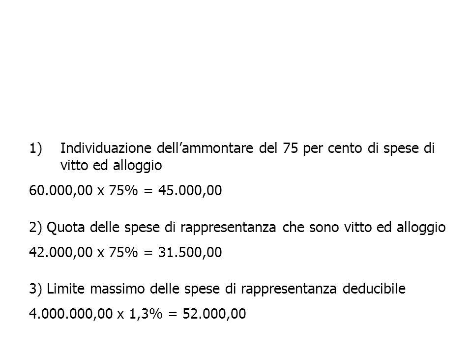 1)Individuazione dellammontare del 75 per cento di spese di vitto ed alloggio 60.000,00 x 75% = 45.000,00 2) Quota delle spese di rappresentanza che s