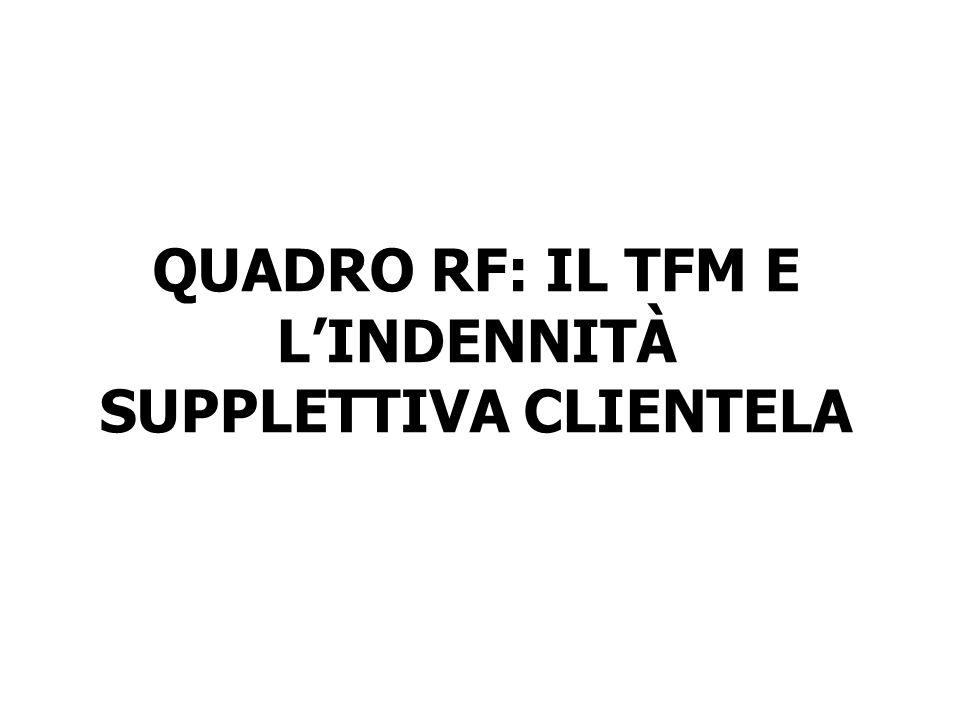QUADRO RF: IL TFM E LINDENNITÀ SUPPLETTIVA CLIENTELA