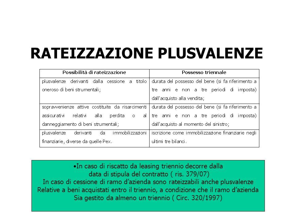 RATEIZZAZIONE PLUSVALENZE In caso di riscatto da leasing triennio decorre dalla data di stipula del contratto ( ris. 379/07) In caso di cessione di ra