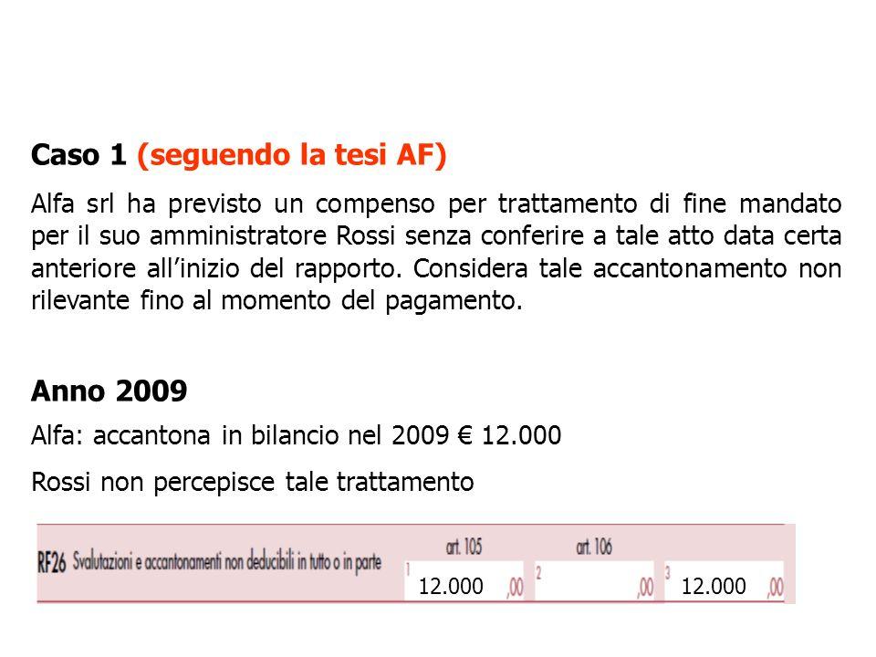 Caso 1 (seguendo la tesi AF) Alfa srl ha previsto un compenso per trattamento di fine mandato per il suo amministratore Rossi senza conferire a tale a