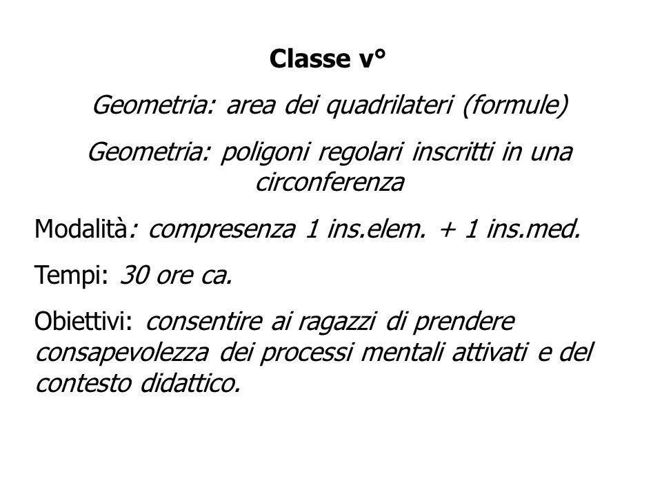 Classe v° Geometria: area dei quadrilateri (formule) Geometria: poligoni regolari inscritti in una circonferenza Modalità: compresenza 1 ins.elem. + 1