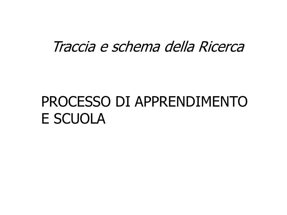 Traccia e schema della Ricerca PROCESSO DI APPRENDIMENTO E SCUOLA