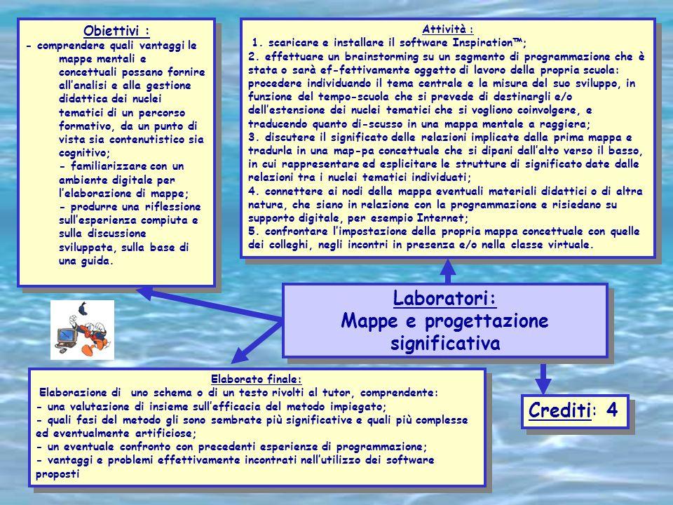 Valeria Deschino Obiettivi : - comprendere quali vantaggi le mappe mentali e concettuali possano fornire allanalisi e alla gestione didattica dei nucl