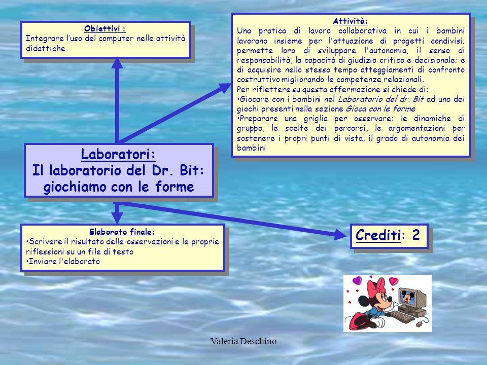 Valeria Deschino Obiettivi : Integrare luso del computer nelle attività didattiche Obiettivi : Integrare luso del computer nelle attività didattiche A