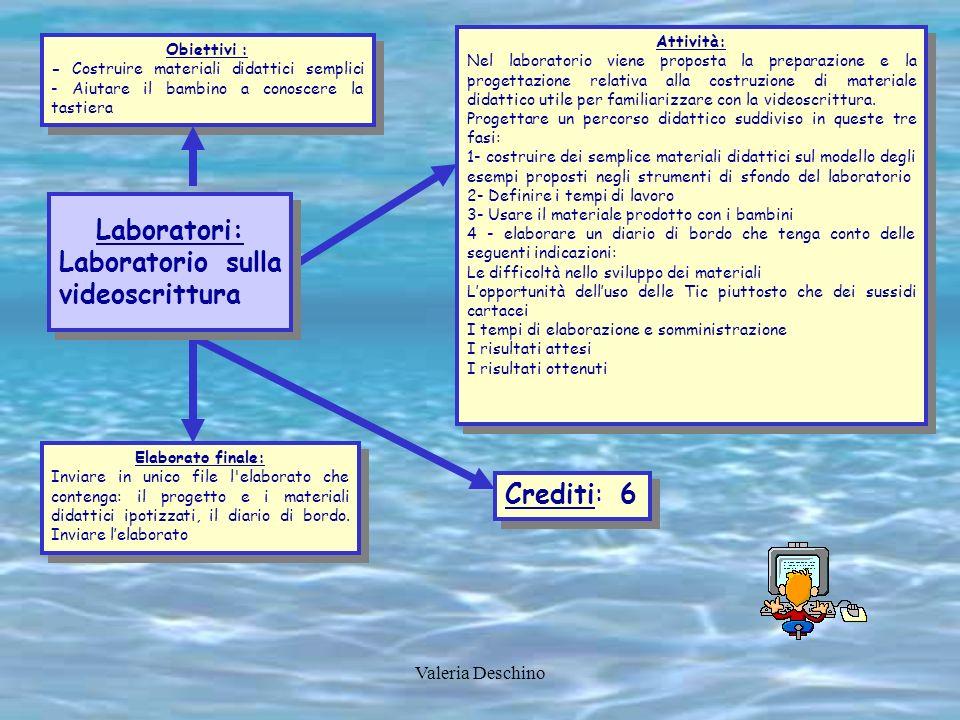 Valeria Deschino Obiettivi : - Costruire materiali didattici semplici - Aiutare il bambino a conoscere la tastiera Obiettivi : - Costruire materiali d