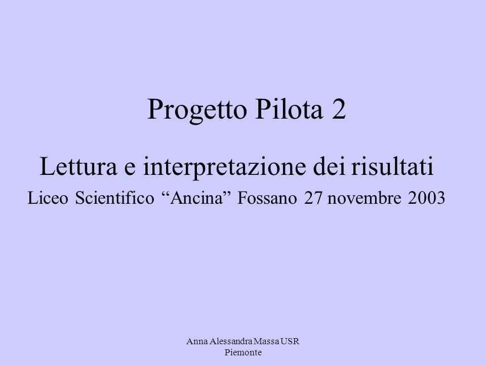 Anna Alessandra Massa USR Piemonte Progetto Pilota 2 Lettura e interpretazione dei risultati Liceo Scientifico Ancina Fossano 27 novembre 2003