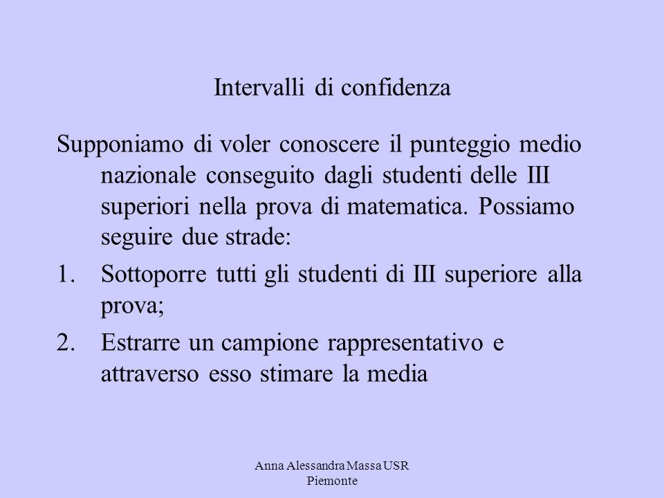 Anna Alessandra Massa USR Piemonte Intervalli di confidenza Supponiamo di voler conoscere il punteggio medio nazionale conseguito dagli studenti delle