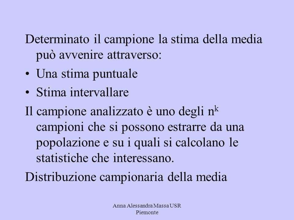 Anna Alessandra Massa USR Piemonte Determinato il campione la stima della media può avvenire attraverso: Una stima puntuale Stima intervallare Il camp