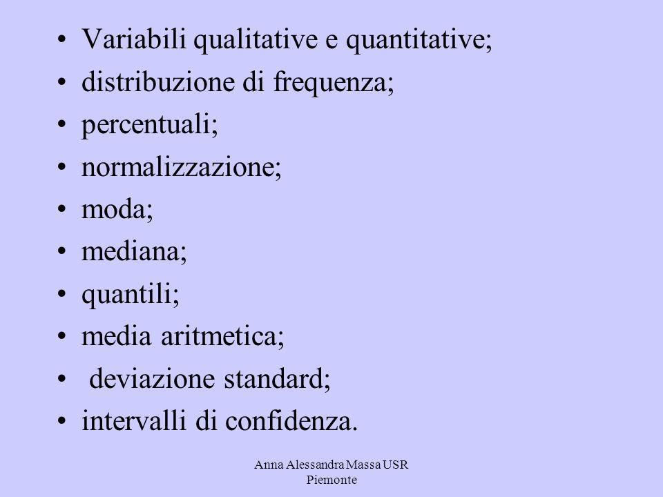 Anna Alessandra Massa USR Piemonte Variabili qualitative e quantitative; distribuzione di frequenza; percentuali; normalizzazione; moda; mediana; quan