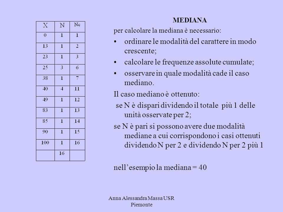 Anna Alessandra Massa USR Piemonte MEDIANA per calcolare la mediana è necessario: ordinare le modalità del carattere in modo crescente; calcolare le f