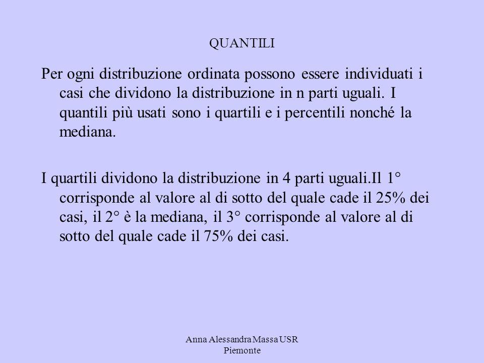 Anna Alessandra Massa USR Piemonte QUANTILI Per ogni distribuzione ordinata possono essere individuati i casi che dividono la distribuzione in n parti