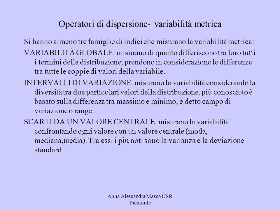 Anna Alessandra Massa USR Piemonte DEVIAZIONE STANDARD La deviazione standard considera la differenza tra le modalità del carattere e la media, tanto più è grande tanto più le modalità si allontanano dalla media.