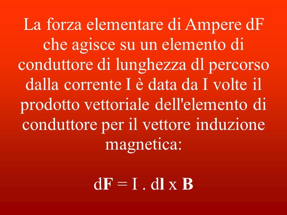 La forza elementare di Ampere dF che agisce su un elemento di conduttore di lunghezza dl percorso dalla corrente I è data da I volte il prodotto vettoriale dell elemento di conduttore per il vettore induzione magnetica: dF = I.