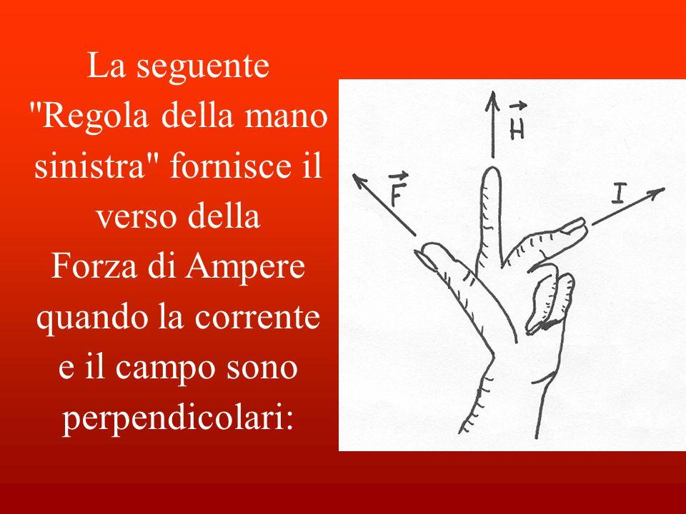 La seguente Regola della mano sinistra fornisce il verso della Forza di Ampere quando la corrente e il campo sono perpendicolari: