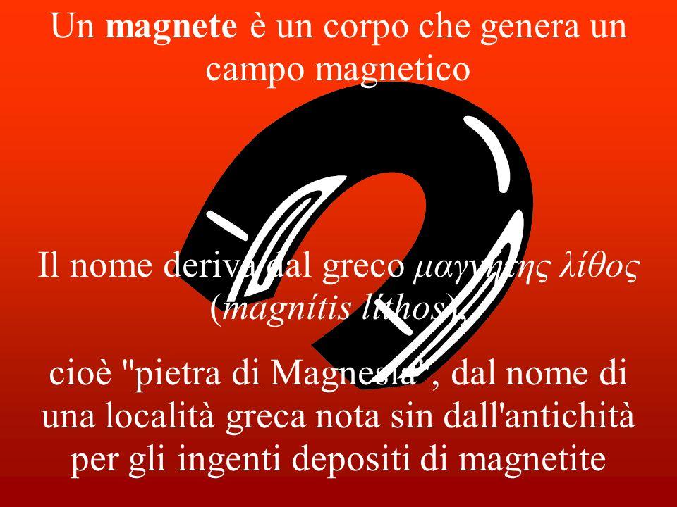 Materiali: base di compensato quadrata con i lati da 28,5 cm, 2 aste di rame da 35 cm, un magnete ad anello, filo di rame, 2 cavi di rame, carica batteria.