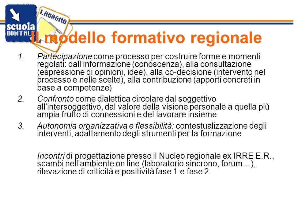 Il modello formativo regionale 1.Partecipazione come processo per costruire forme e momenti regolati: dallinformazione (conoscenza), alla consultazion