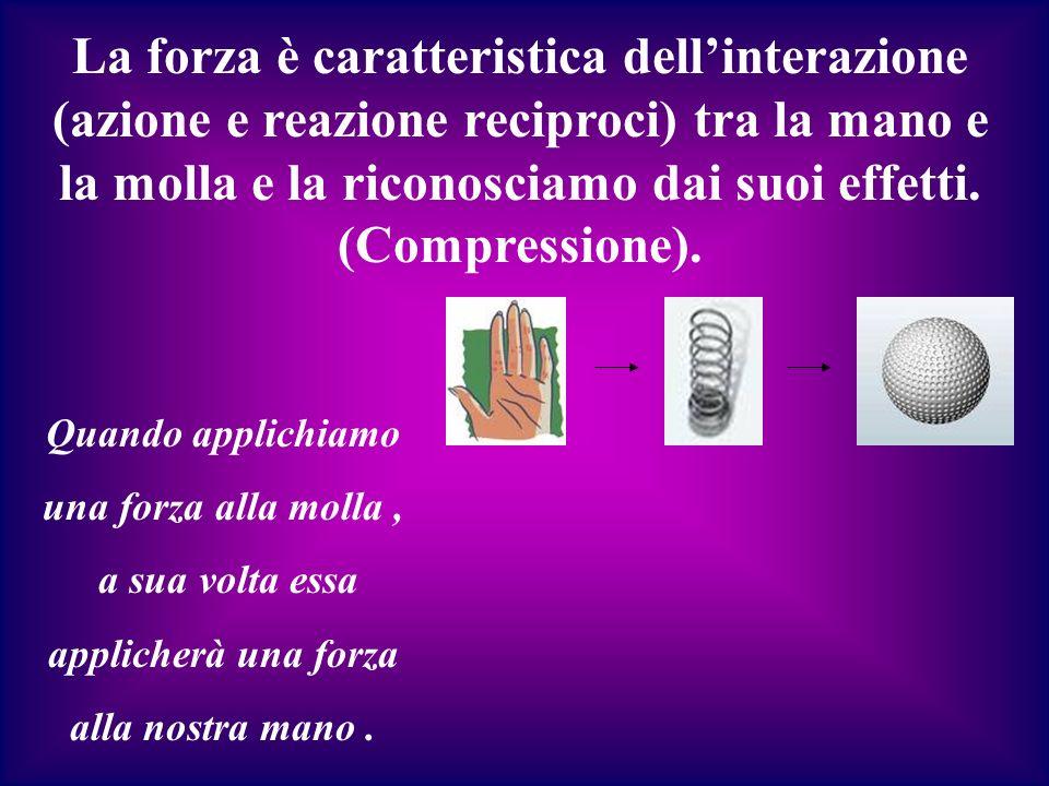 La forza è caratteristica dellinterazione (azione e reazione reciproci) tra la mano e la molla e la riconosciamo dai suoi effetti. (Compressione). Qua