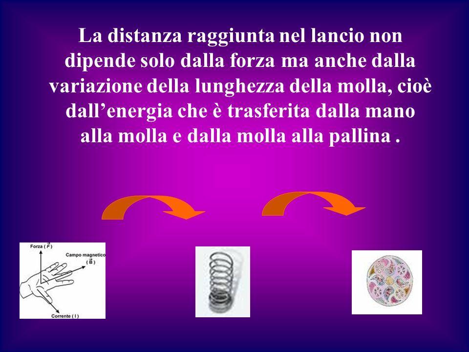 La distanza raggiunta nel lancio non dipende solo dalla forza ma anche dalla variazione della lunghezza della molla, cioè dallenergia che è trasferita