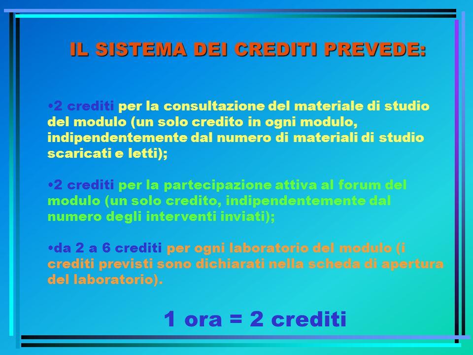 IL SISTEMA DEI CREDITI PREVEDE: 2 crediti per la consultazione del materiale di studio del modulo (un solo credito in ogni modulo, indipendentemente d
