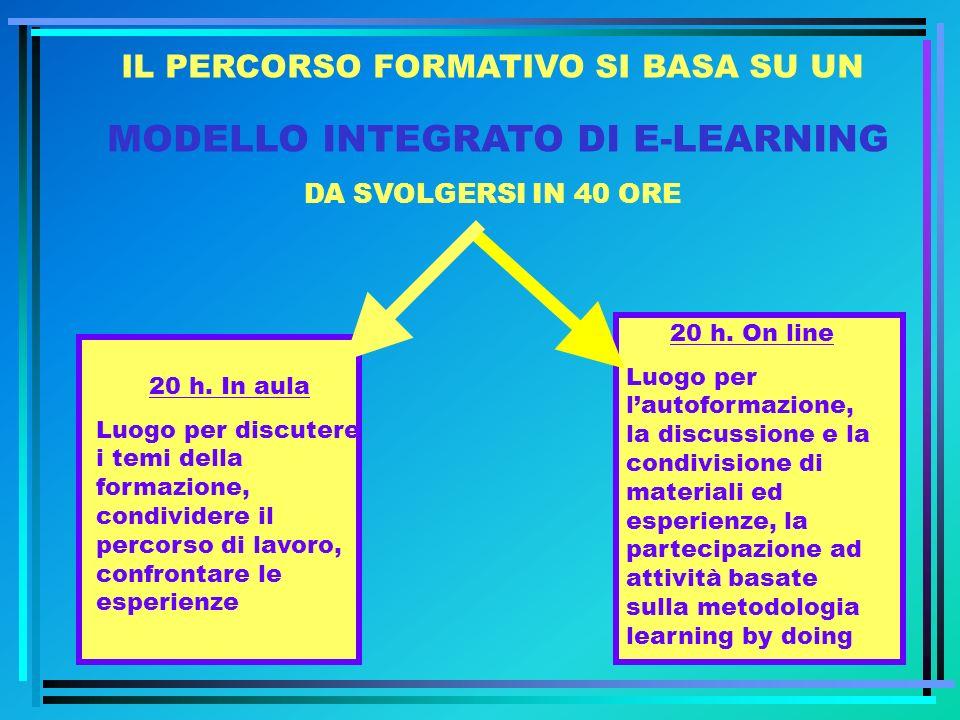 I CONTENUTI MODULO 3 Internet e bambini MODULO 2 Multimedialità e didattica MODULO 4 Le TIC per la personalizzazione degli apprendimenti e lintegrazione dei disabili MODULO 1 Tecnologia e informatica