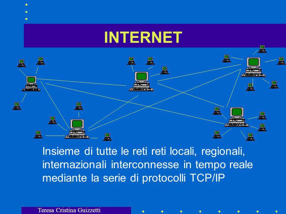 Teresa Cristina Guizzetti WAN (Wide Area Network) Rete telefonica HOST CLIENT HOST