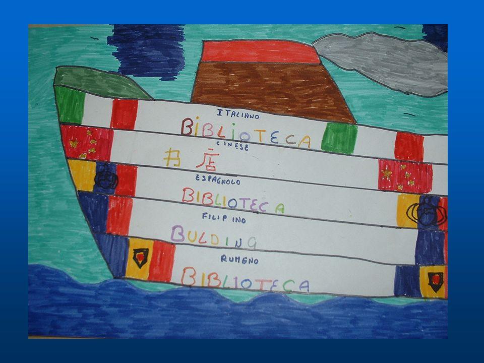 Le proposte di modello Le proposte di modello sono tate quattro: -uno schema diviso a reticolo -Uno con delle bandiere per ogni paese rappresentato nella classe -Uno con delle nuvolette -Uno a forma di nave Quello scelto è stato la nave.