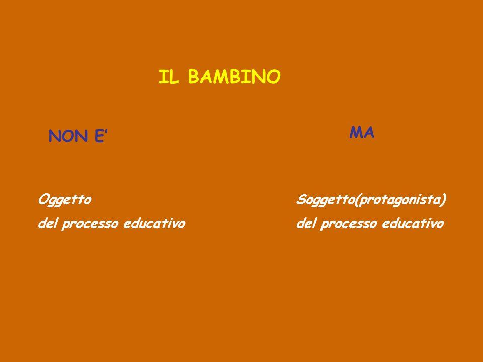 IL BAMBINO Oggetto del processo educativo NON E MA Soggetto(protagonista) del processo educativo