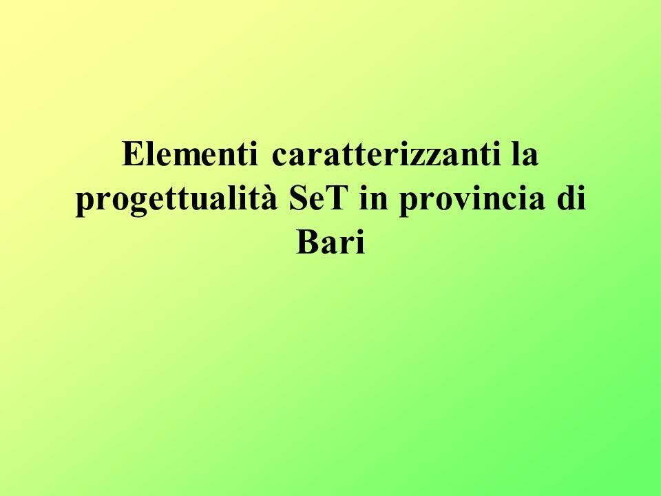 Elementi caratterizzanti la progettualità SeT in provincia di Bari