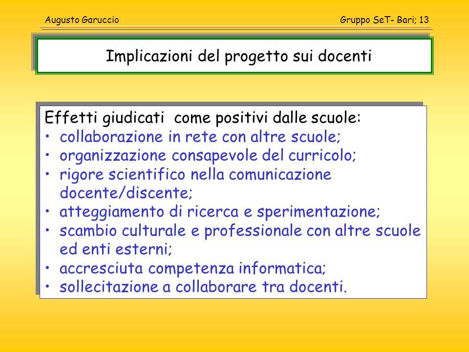 Gruppo SeT- Bari; 13Augusto Garuccio Effetti giudicati come positivi dalle scuole: collaborazione in rete con altre scuole; organizzazione consapevole