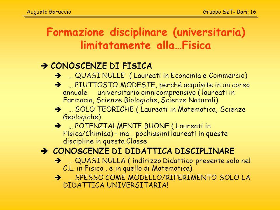 Gruppo SeT- Bari; 16Augusto Garuccio Formazione disciplinare (universitaria) limitatamente alla…Fisica CONOSCENZE DI FISICA … QUASI NULLE ( Laureati i