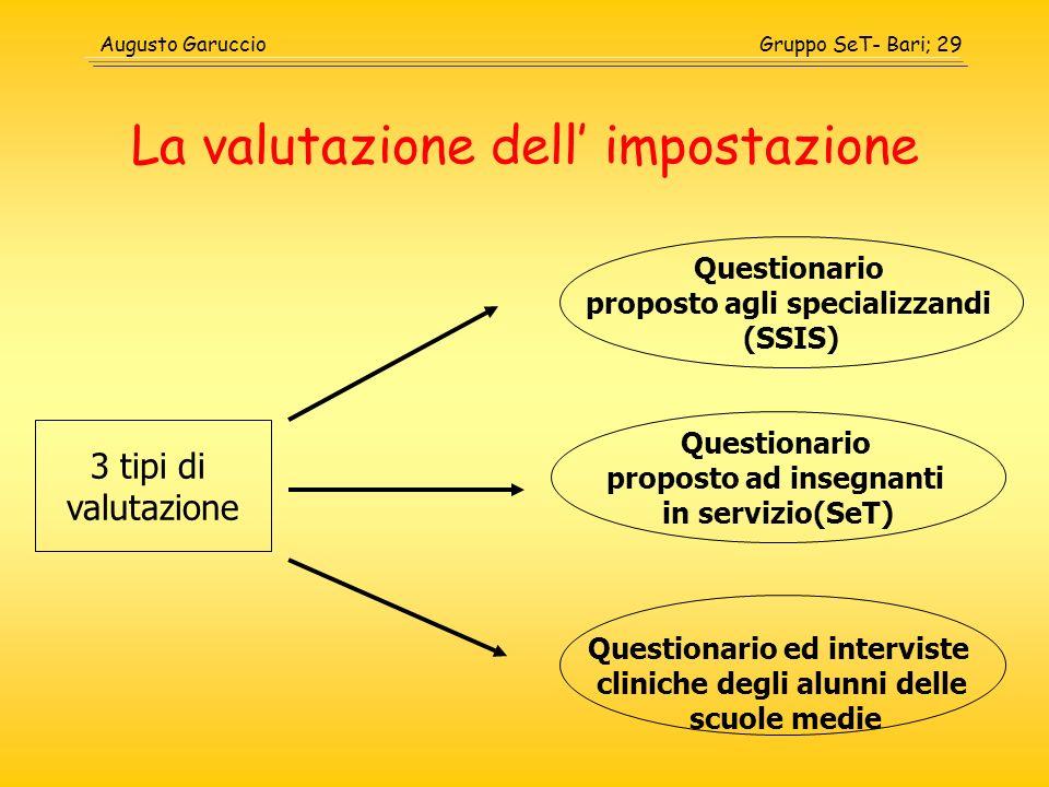 Gruppo SeT- Bari; 29Augusto Garuccio La valutazione dell impostazione 3 tipi di valutazione Questionario proposto agli specializzandi (SSIS) Questiona