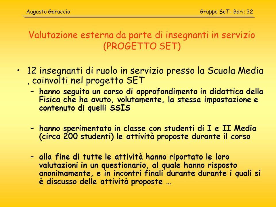 Gruppo SeT- Bari; 32Augusto Garuccio Valutazione esterna da parte di insegnanti in servizio (PROGETTO SET) 12 insegnanti di ruolo in servizio presso l