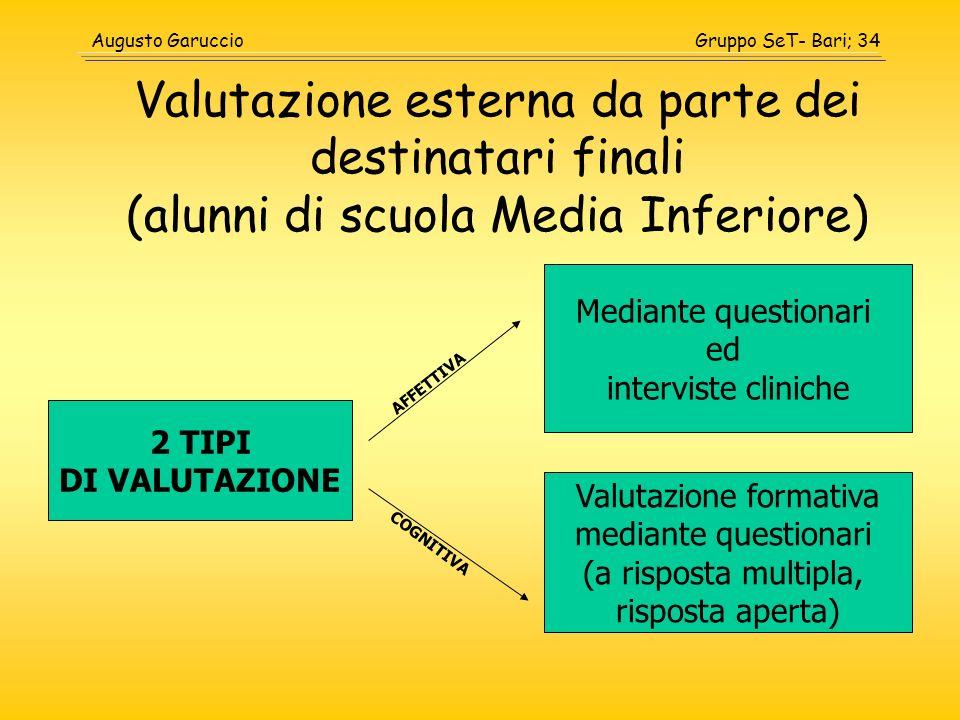 Gruppo SeT- Bari; 34Augusto Garuccio Valutazione esterna da parte dei destinatari finali (alunni di scuola Media Inferiore) 2 TIPI DI VALUTAZIONE Medi