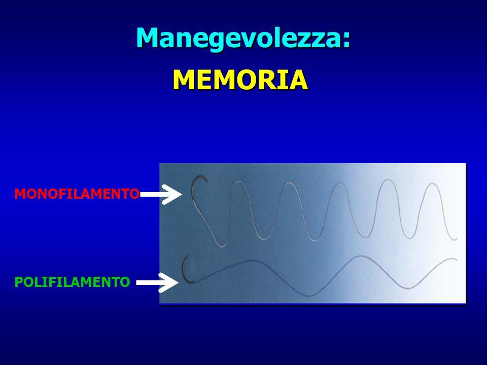 MEMORIA Manegevolezza: MONOFILAMENTO POLIFILAMENTO